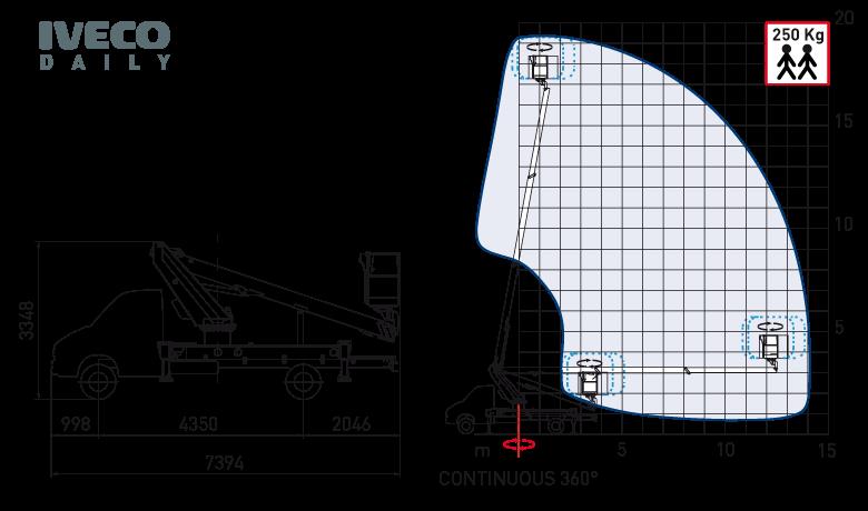 Aerial Platform Comet - New Eurosfilo HQ - 19 | 2 | 14 HQ