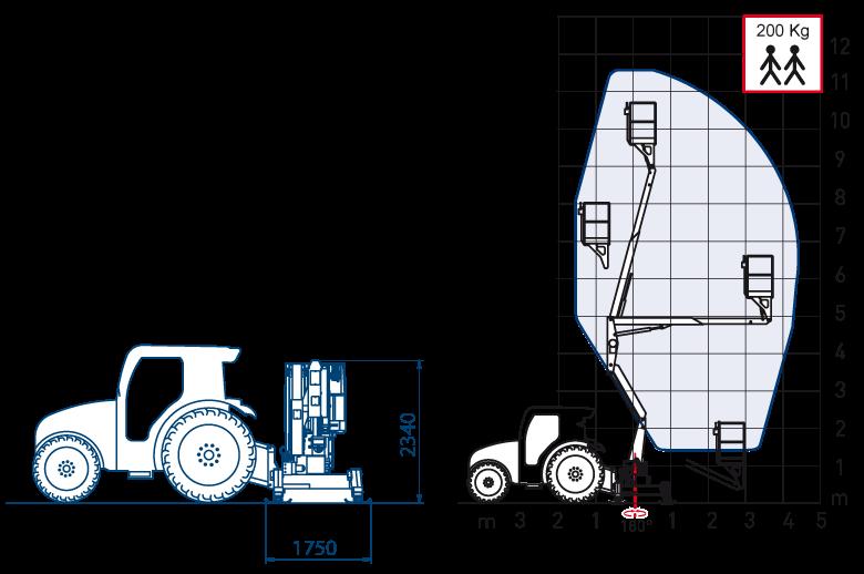 Aerial platform Comet – X Range – X Tractor